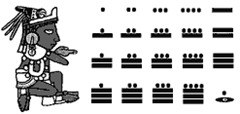 Maya numerals 1-20