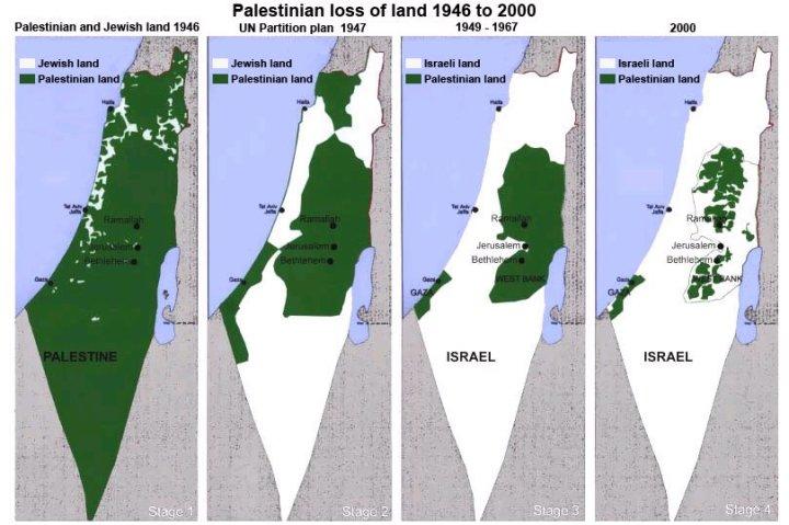 palestinian-loss-of-land